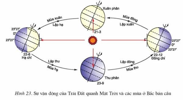 3726_ngay-dong-chi-nam-2018-3.jpg