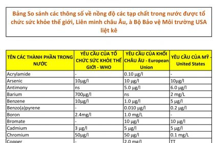 bang-so-sanh-thong-so-nuoc-loc-P1.jpg