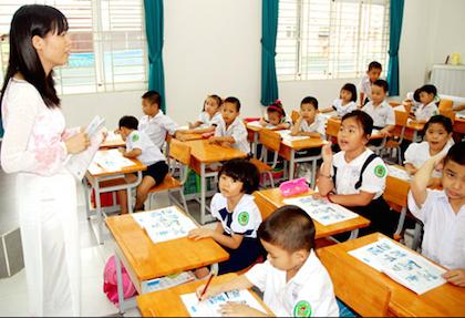 Ngôn ngữ dạy học của giáo viên tiểu học dưới góc nhìn hội thoại 6
