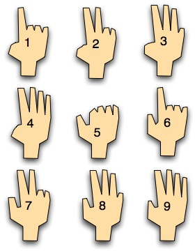 Dạy trẻ tính nhẩm nhanh bằng cách đếm ngón tay, giúp bé học toán dễ dàng 7