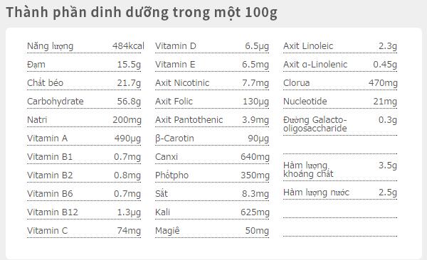 So sánh sữa Glico số 0 và Glico số 9 nội địa Nhật 4