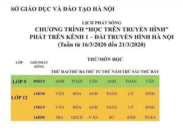 Tổng hợp lịch dạy học qua truyền hình các tỉnh thành mùa dịch Covid-19 13