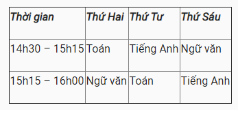 Đà Nẵng sẽ dạy học trên truyền hình cho khối 9 từ ngày 30/3/2020 6