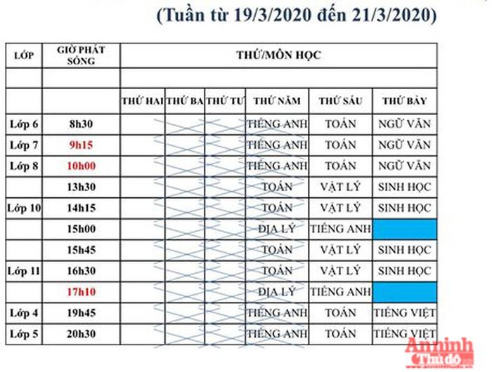 Hà Nội: Chi tiết lịch học qua truyền hình từ 19-3 cho học sinh lớp 4,5,6,7,8,10,11 4