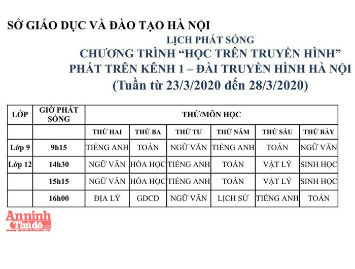 Hà Nội: Chi tiết lịch học qua truyền hình từ 19-3 cho học sinh lớp 4,5,6,7,8,10,11 6