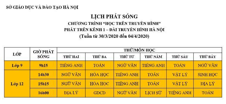 Lịch phát sóng các chương trình dạy học trên truyền hình của Hà Nội 3