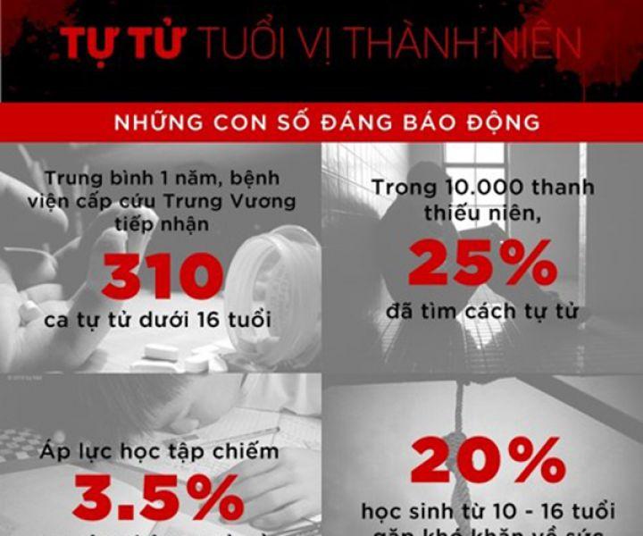 Con_so_ve_tinh_trang_tu_tu-1.jpg