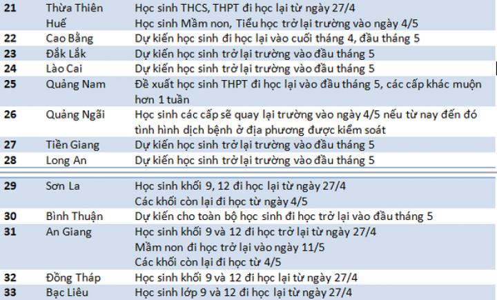lich-di-hoc-2342-1587655716824970595097.png